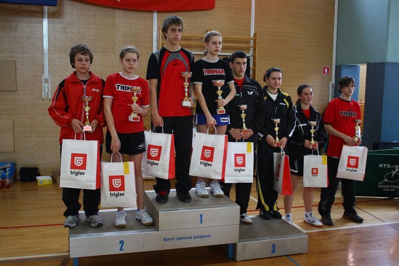Galerija k članku: 19. državno prvenstvo za kadete